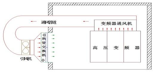 电路 电路图 电子 原理图 526_249